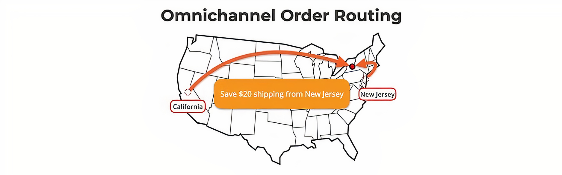 How To Achieve Speedy Delivery With Omnichannel Order Routing